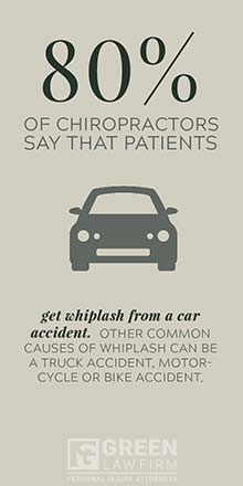 Whiplash From Car Accident